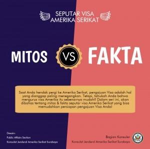 U.S. Visa Myths &Facts
